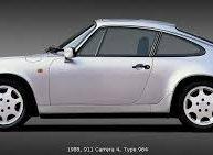 Porsche 964/965